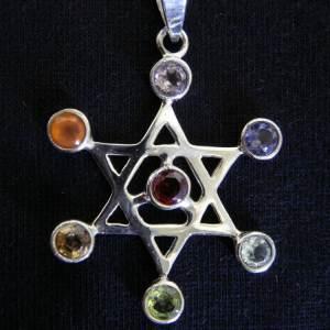 chakra-jewellery-1