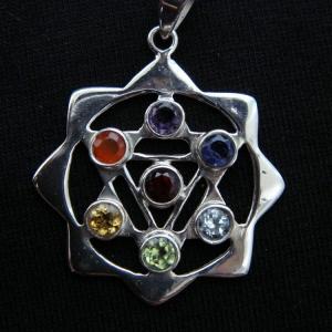 chakra-jewellery-2